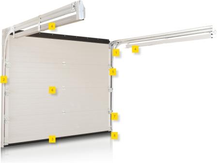 гаражные ворота Ryterna цена от 658 евро секционные