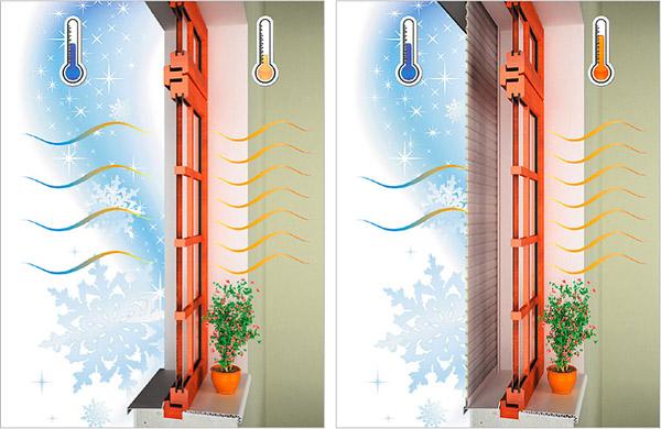 энергосберегающие роллеты